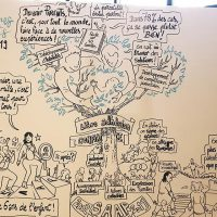 Dessins de Etienne APPERT lors du colloque Extra Ordinaires Parents